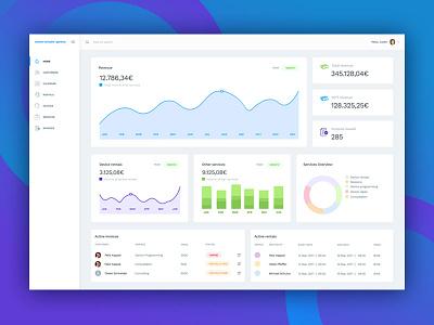 CTG Web Application chart dashboard web app
