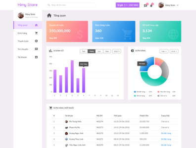 Dashboard - Himy Store Web App