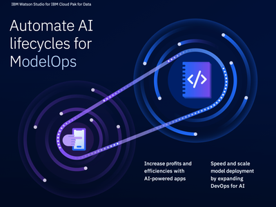 Automate AI lifecycles for ModelOps infographic leadspace illustration apps cog devops ibm design modelops ai data ibm