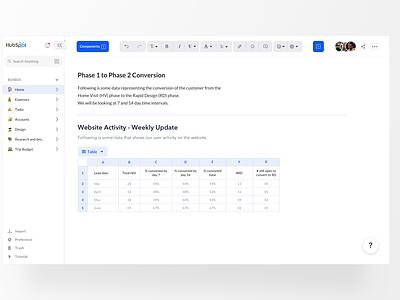 Hubspot - Dashboard Design admin task listing table portal product team management sketch dashboad