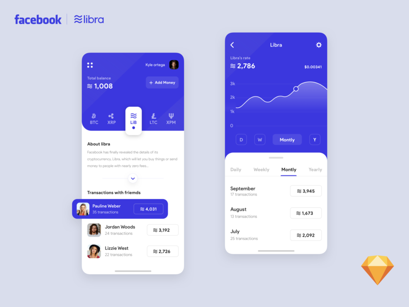 Libra facebook cryptocurrency app friend transition banking free sketch balance blockchain currency crypto bitcoin exchange payment graph app facebook libra sketch bank wallet cryptocurrency freebie