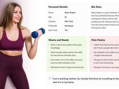 User Persona Fitness workout chart training sport health diet activity user experience user persona management gym research ux user personas app fitness