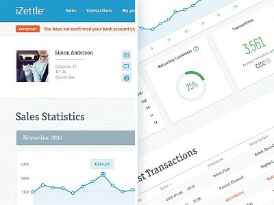 iZettle Dashboard dashboard portal statistics graphs profile data izettle clean simple web