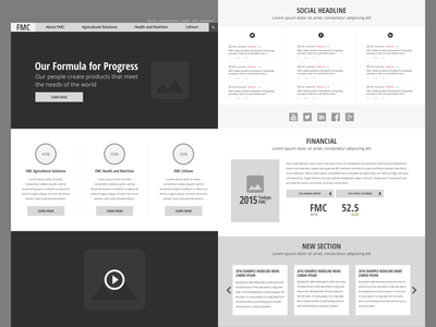 Wire wireframe ux