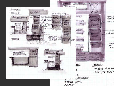 sketches Norit wireframe ux