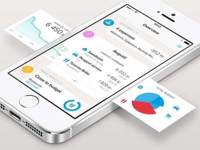 Tink - Summary sheets iphone app flat ui finance economy stats chart mobile