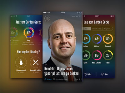 News Diet - Summary and Profile iphone app ui mobile news stats