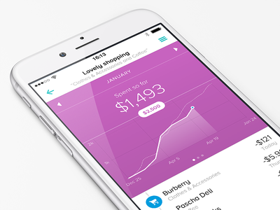 Tink - Follow Free Search iphone app flat ui finance economy stats chart mobile