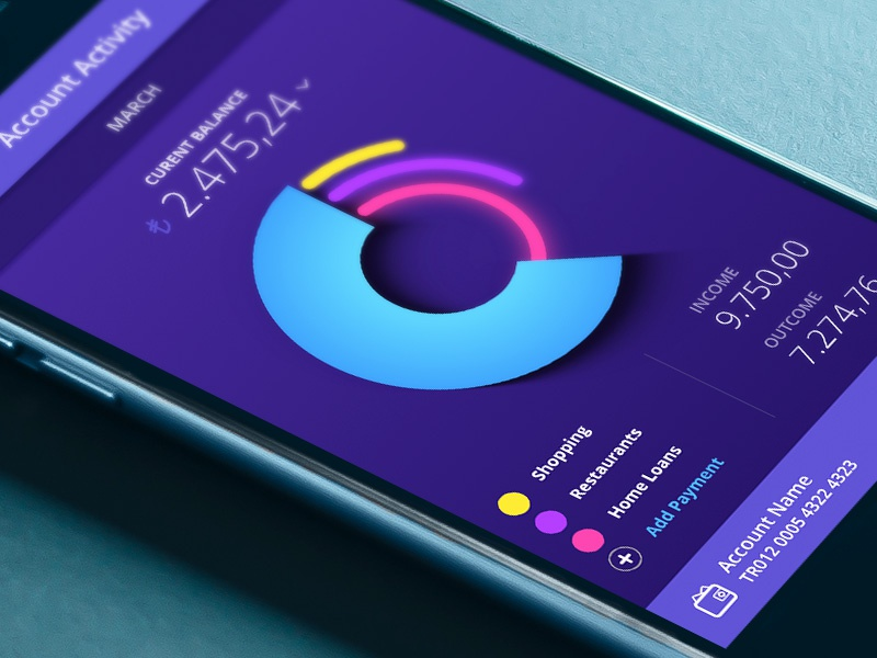 Chart create monitise account bank graphic blue purple balance chart