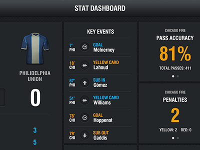 GameView - Stat Dashboard