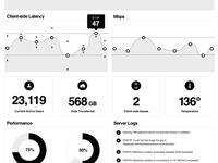 Server Stats Wireframe