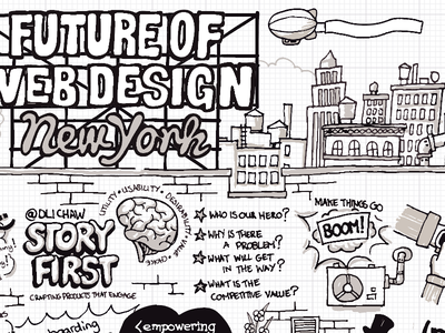FOWD 2015 Sketchnotes fowd sketchnotes
