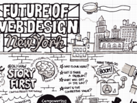 FOWD 2015 Sketchnotes