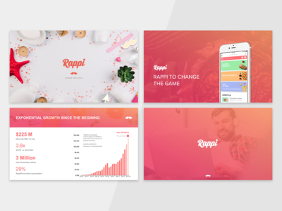 PowerPoint Pitch Deck for Mobile App Rappi