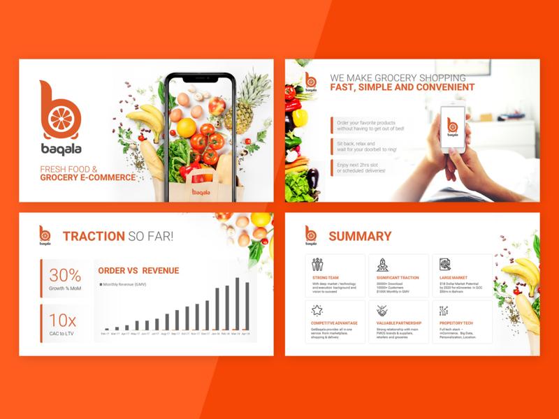 Food App Pitch Deck Design by Partha Pratim Chanda on Dribbble