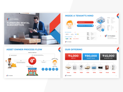 Investment Presentation Slide Deck Design