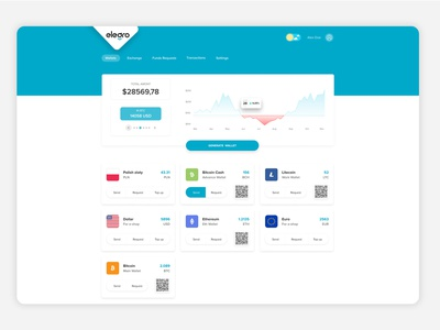 dashboard dashboard design dashboad branding ux ui simple design