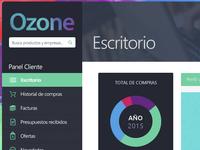 Ozone - Dashboard