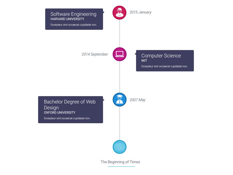 MyWALL Timeline vcard resume cv design timeline web