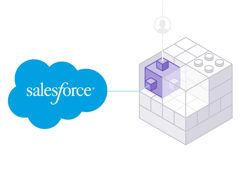 Heroku Connect to Salesforce icon isometric illustration data heroku1 salesforce