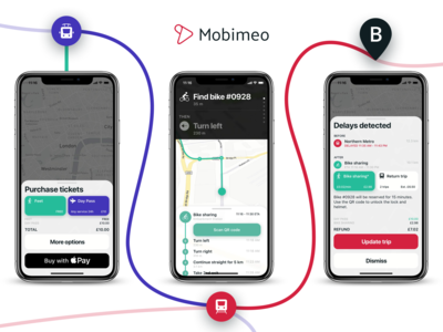 Ideation for Mobimeo