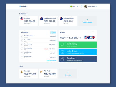 wise dashboard product design transferwise dashboard app ui ux dashboard design dashboard ui dashboard