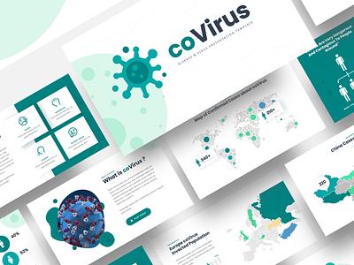 Covirus Disease Virus Powerpoint Template By Masdika Studio On Dribbble