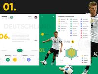 Die Mannschaft - 2018 World Cup