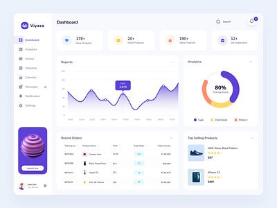 Sales Analytics Dashboard: Viyaca flat figma app dashboard design dashboard app dashboard ui dashboad website interface ux ui design