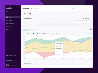 Product feed management - Charts - Feedink desktop app dashboard data visualization area chart line chart desktop app product feed xml file ui design feed management