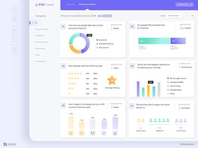 Survey Response Analytics Dashboard