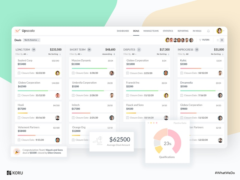 Sales Management Platform creative dashboard design ui enterprise uxdesign ui  ux enterprise ux ux