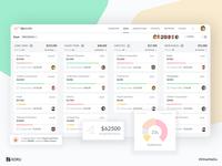 Sales Management Platform
