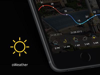 oWeather 3.0 social forecast weather art ow iphone design application app apple ai oweather