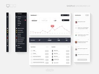 New Shoplo RWD dashboard