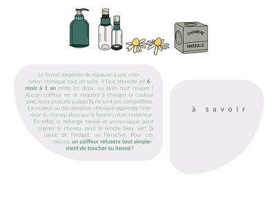 henne4 blog design illustré blog art vector sketch illustrator illustration graphism design