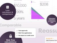 Loan Comparison Graphics