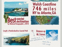 Infographic: Wales