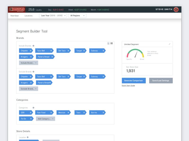 Cintric Analyst Segment Dashboard status cards segments authoring dashboard