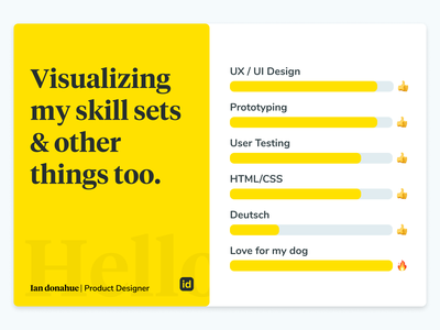 My Skill Sets presentation designs presentation design presentation clean
