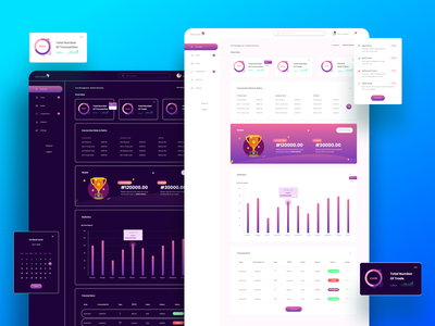User Dashboard - Light & Dark Theme gift cards bitcoin services user dashboard infographics light theme dark theme dashboard ui dashboard design dashboard ui designers ui illustration concept ui ux design ui  ux design