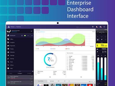 An Ad Network - Dashboard Interface enterprise app enterprise ux adnetwork dashboard branding typography ui ux graphics vector design