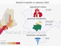 Health and wealth in portland maine 2012 election