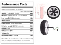 Nutrition facts table tech spex