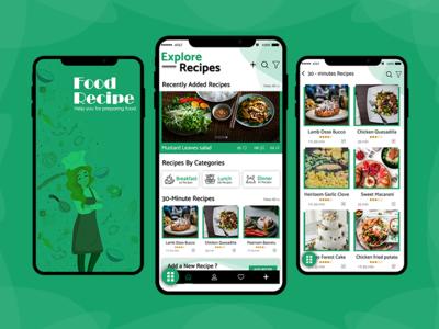 food recipe application