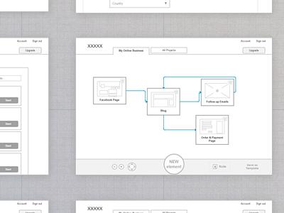 UX Wireframes: Planner wireframe ux web app flow axure prototype mockup diagram