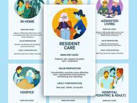 Medical Technology Use Case Cards