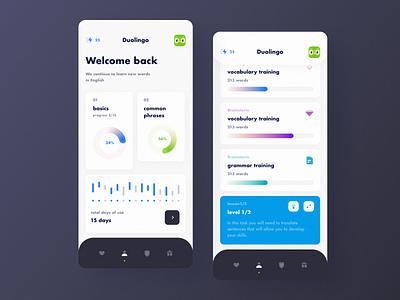 Duolingo Dashboard users progress language app language duolingo gradients graphs cards dashboard mobile app clean white dark bright ios
