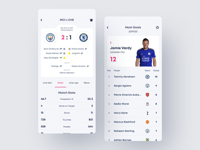 Sport News App players stats soccer sports news sport football app football chart top list summary statistics details ui design app mobile white ios