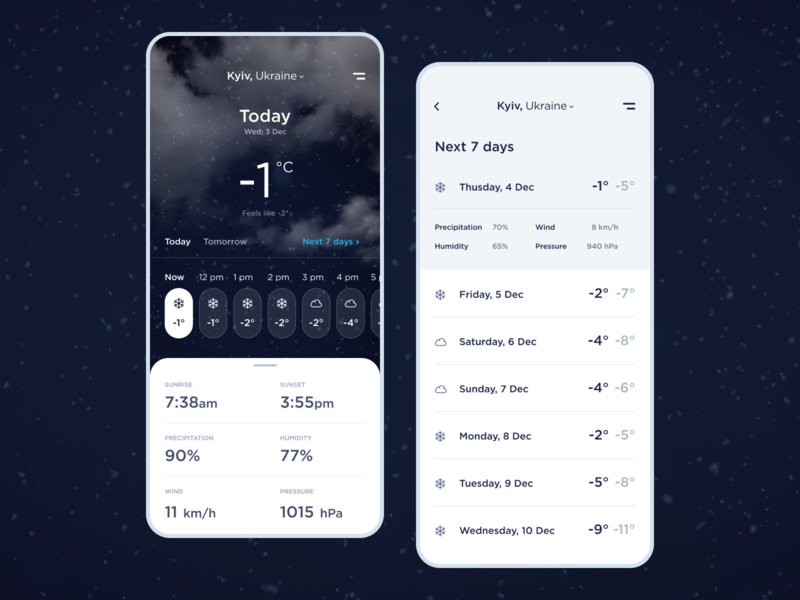 Weather Forecast App climate change temperature weather forecast weather app weather climate design ui app mobile white ios